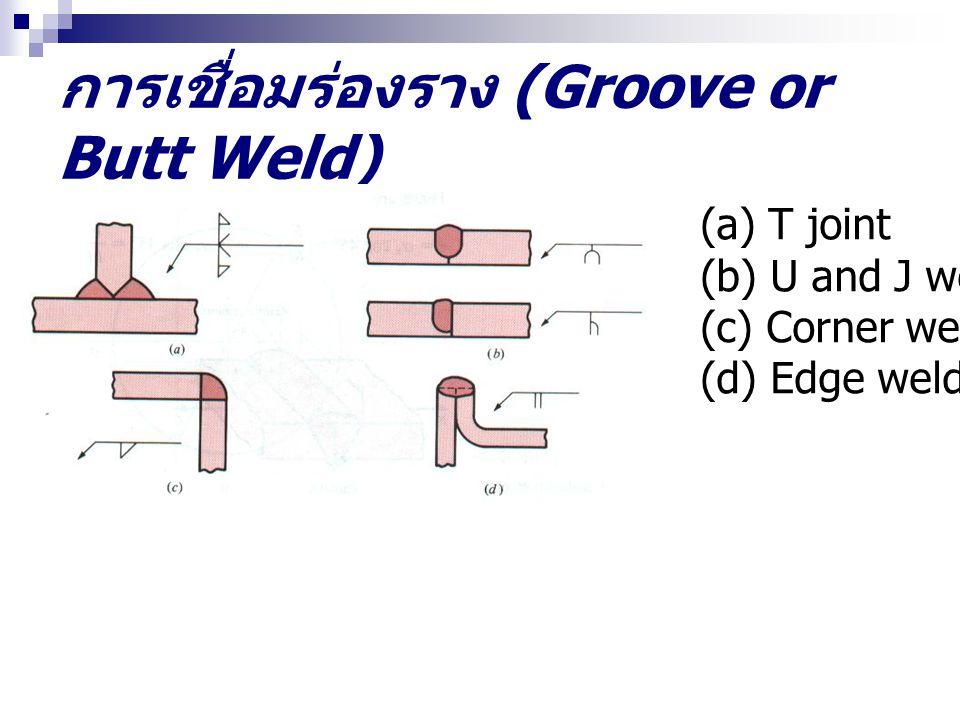 การเชื่อมร่องราง (Groove or Butt Weld)