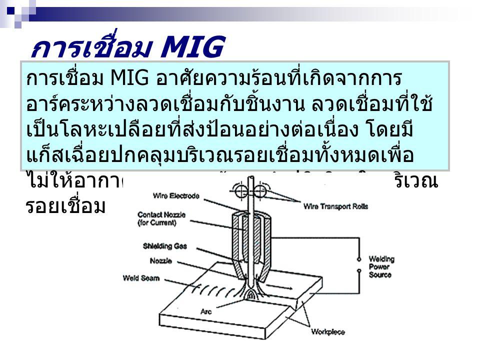 การเชื่อม MIG