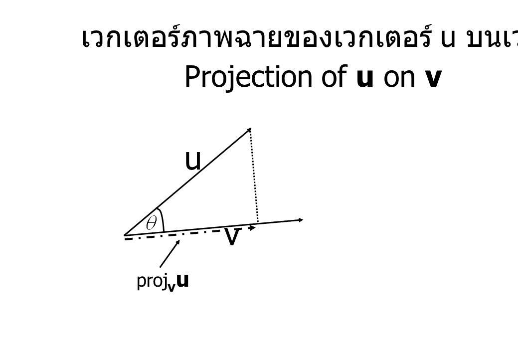 u v เวกเตอร์ภาพฉายของเวกเตอร์ u บนเวกเตอร์ v Projection of u on v