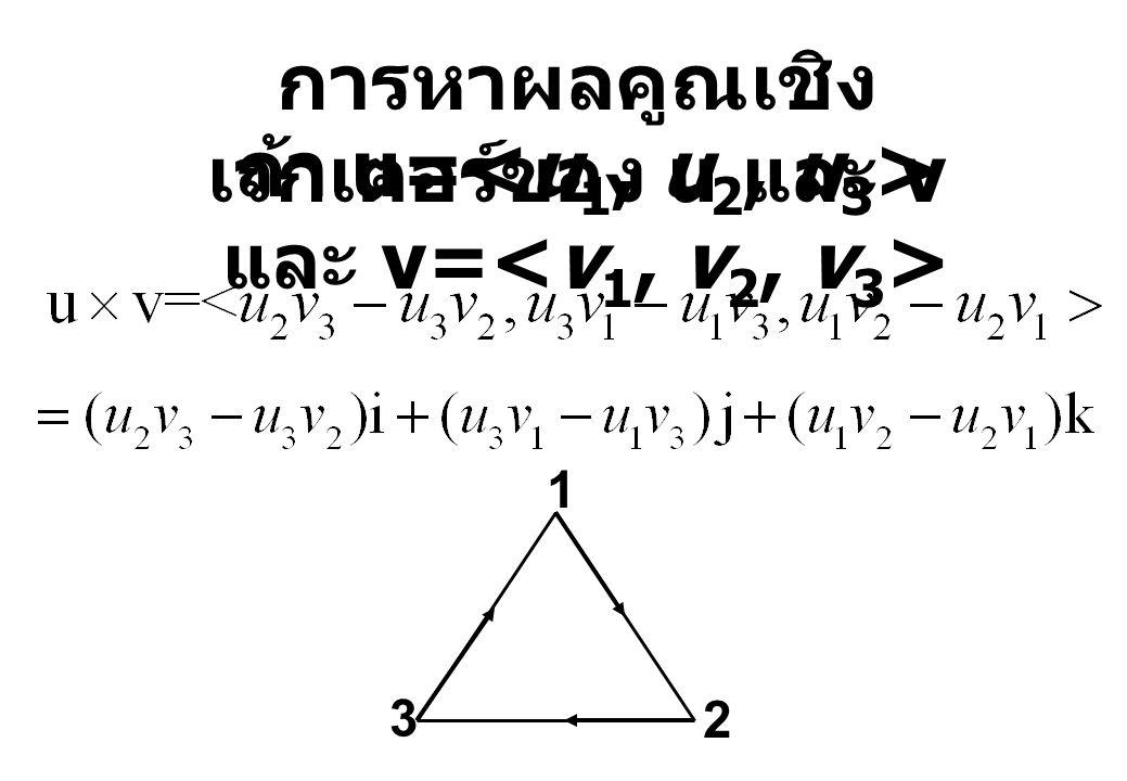 การหาผลคูณเชิงเวกเตอร์ของ u และ v