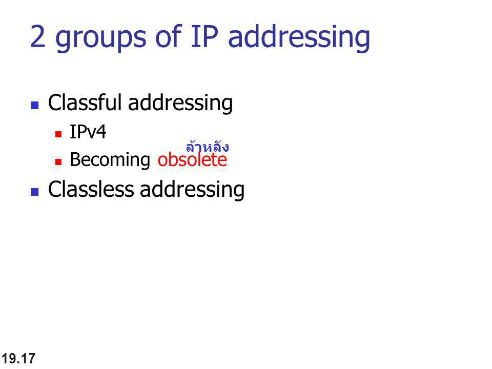 2 groups of IP addressing