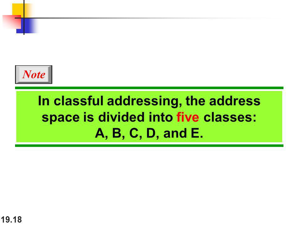 Note In classful addressing, the address space is divided into five classes: A, B, C, D, and E.