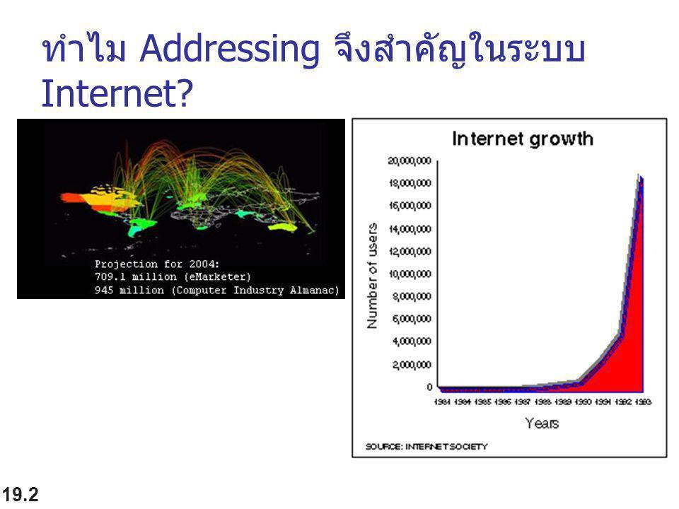 ทำไม Addressing จึงสำคัญในระบบ Internet