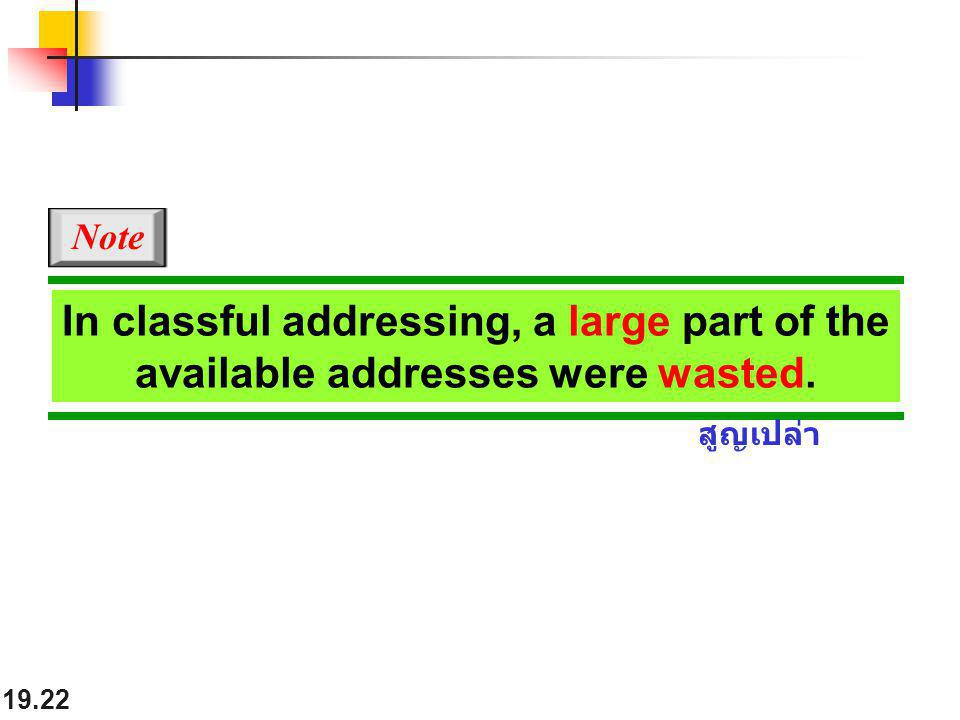 Note In classful addressing, a large part of the available addresses were wasted. สูญเปล่า