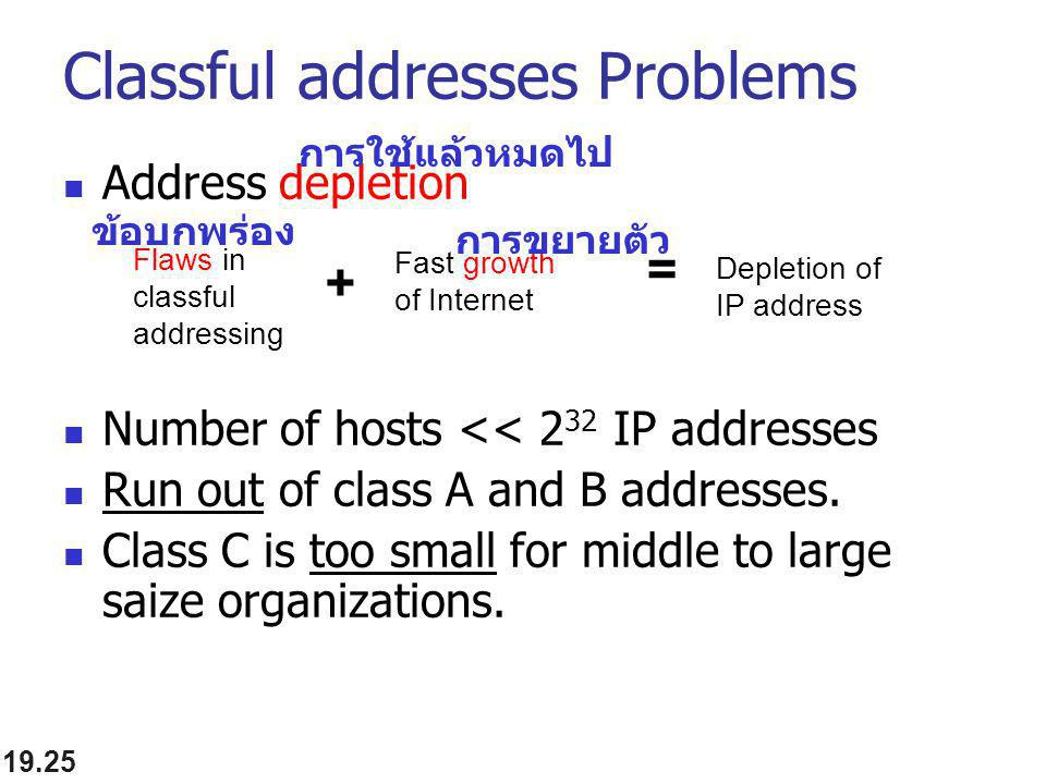 Classful addresses Problems