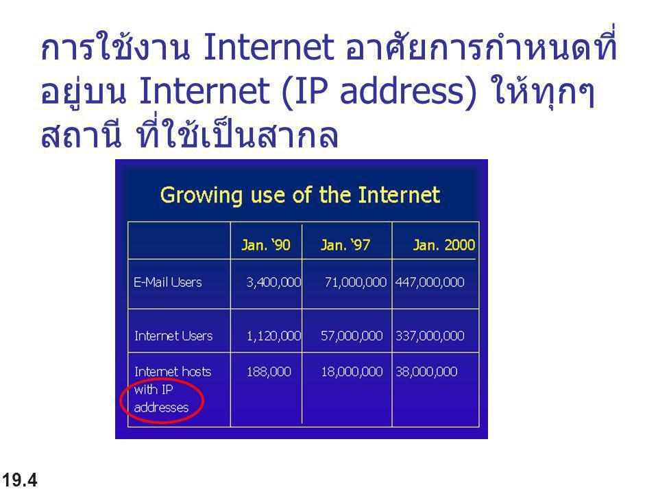 การใช้งาน Internet อาศัยการกำหนดที่อยู่บน Internet (IP address) ให้ทุกๆสถานี ที่ใช้เป็นสากล
