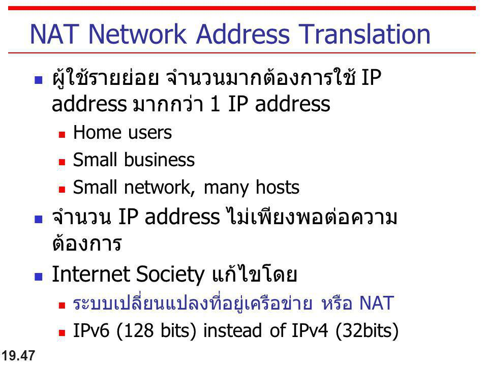 NAT Network Address Translation