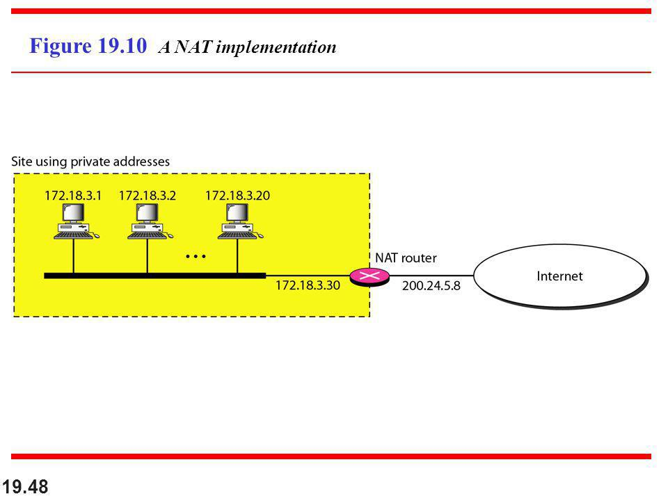 Figure 19.10 A NAT implementation