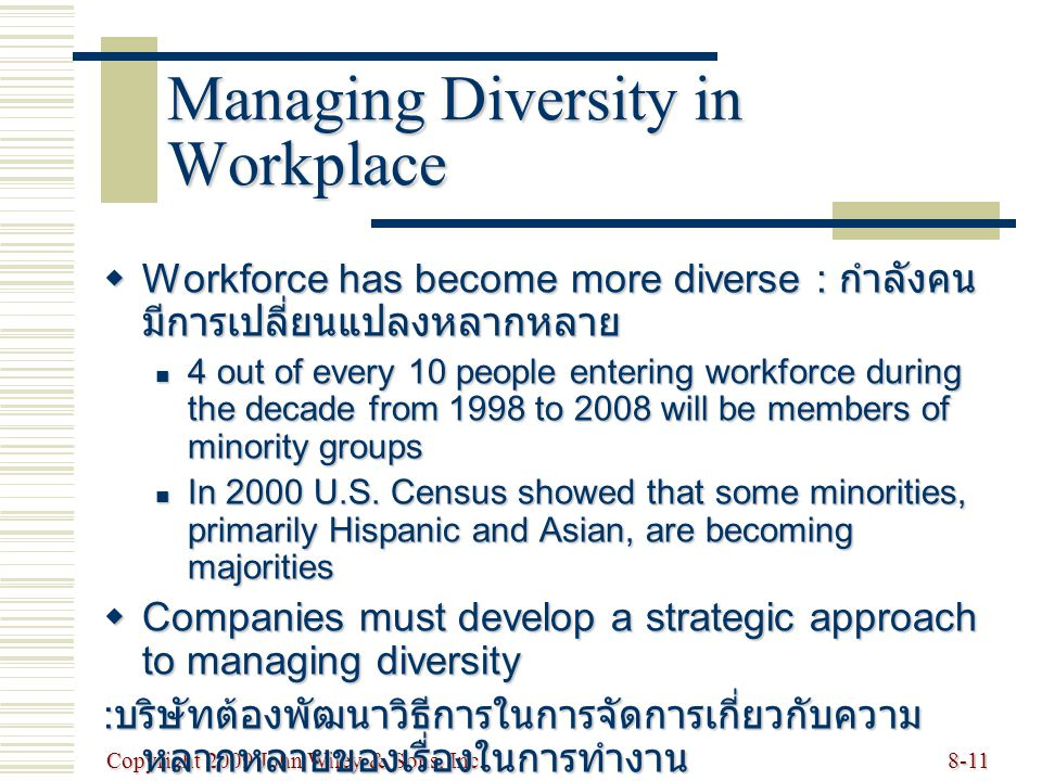 Managing Diversity in Workplace