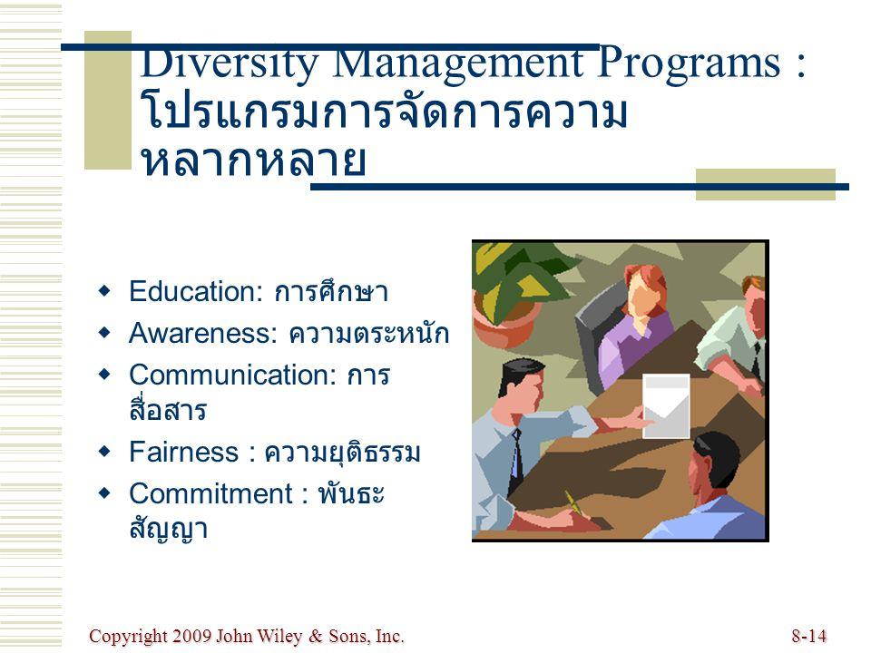 Diversity Management Programs : โปรแกรมการจัดการความหลากหลาย