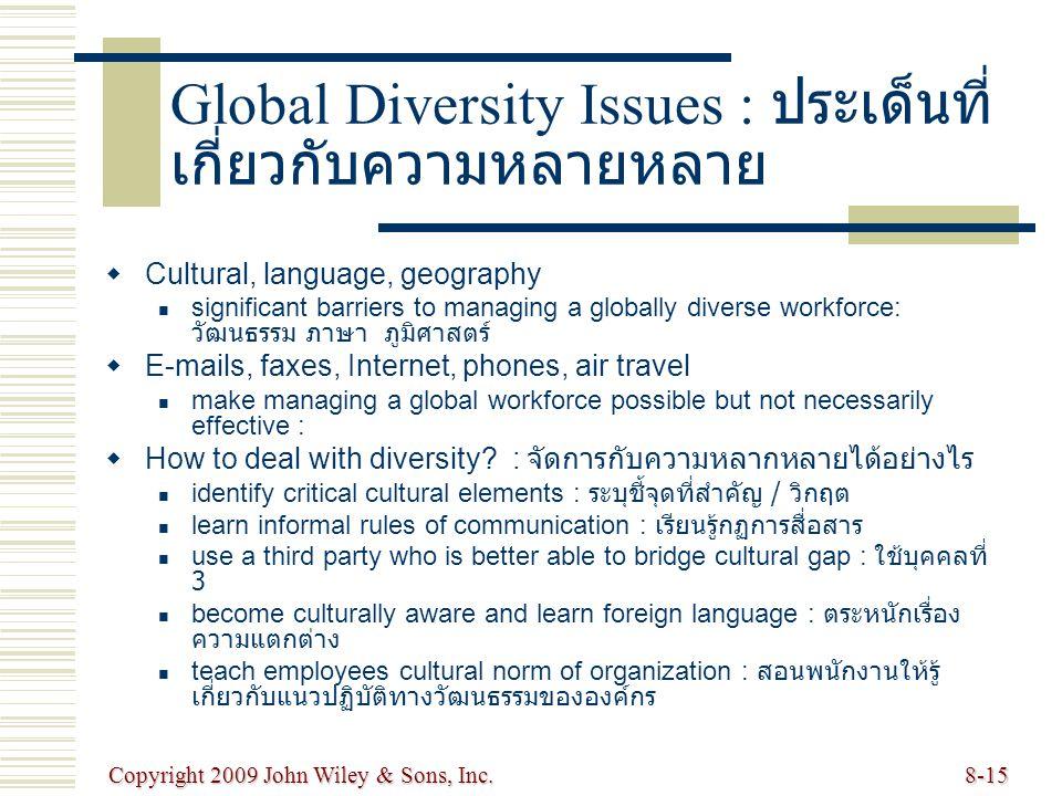 Global Diversity Issues : ประเด็นที่เกี่ยวกับความหลายหลาย