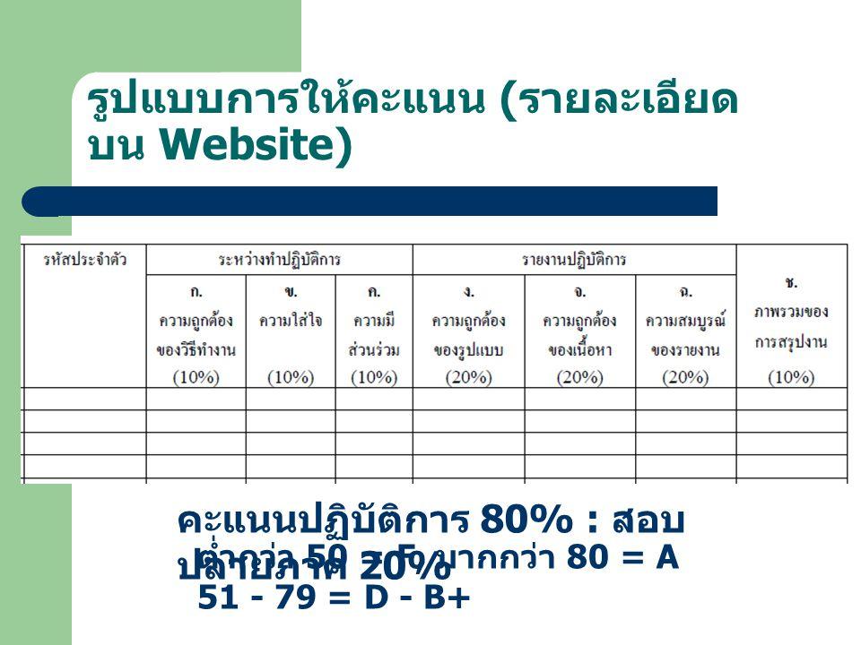 รูปแบบการให้คะแนน (รายละเอียด บน Website)