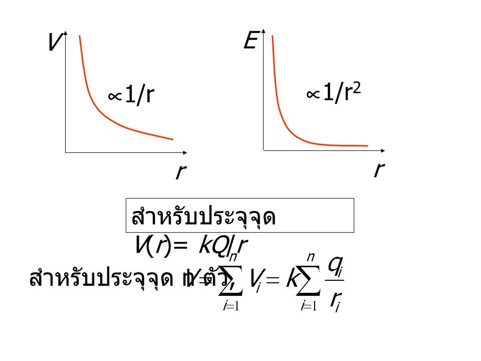 V E 1/r 1/r2 r r สำหรับประจุจุด V(r)= kQ/r สำหรับประจุจุด n ตัว,