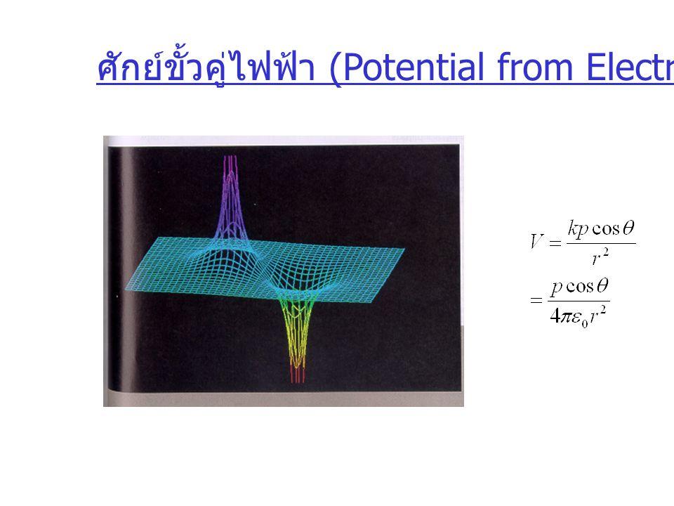 ศักย์ขั้วคู่ไฟฟ้า (Potential from Electric dipole)