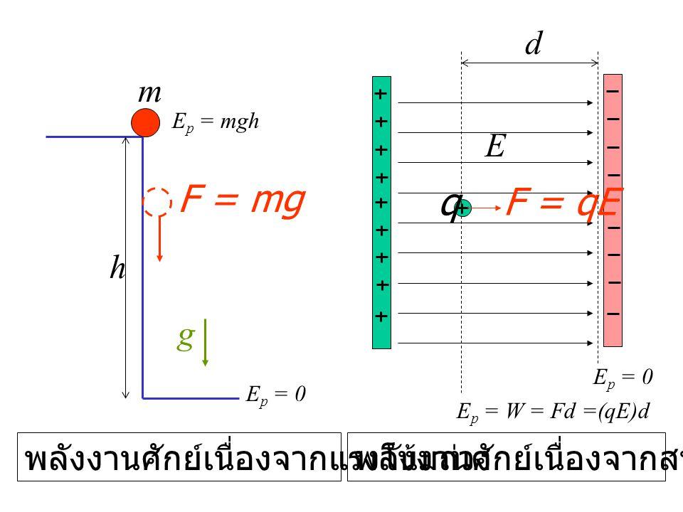 F = mg q F = qE d m E h g พลังงานศักย์เนื่องจากแรงโน้มถ่วง
