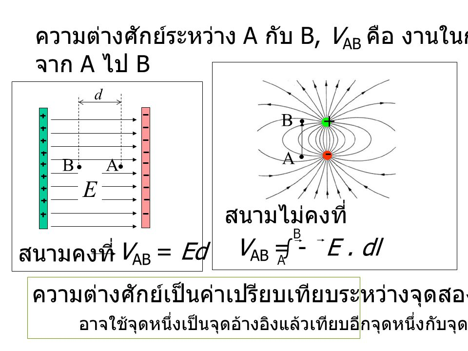 ความต่างศักย์ระหว่าง A กับ B, VAB คือ งานในการเลื่อนประจุหน่วย