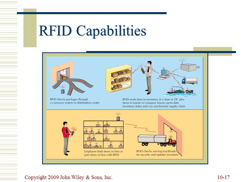RFID Capabilities Copyright 2009 John Wiley & Sons, Inc.