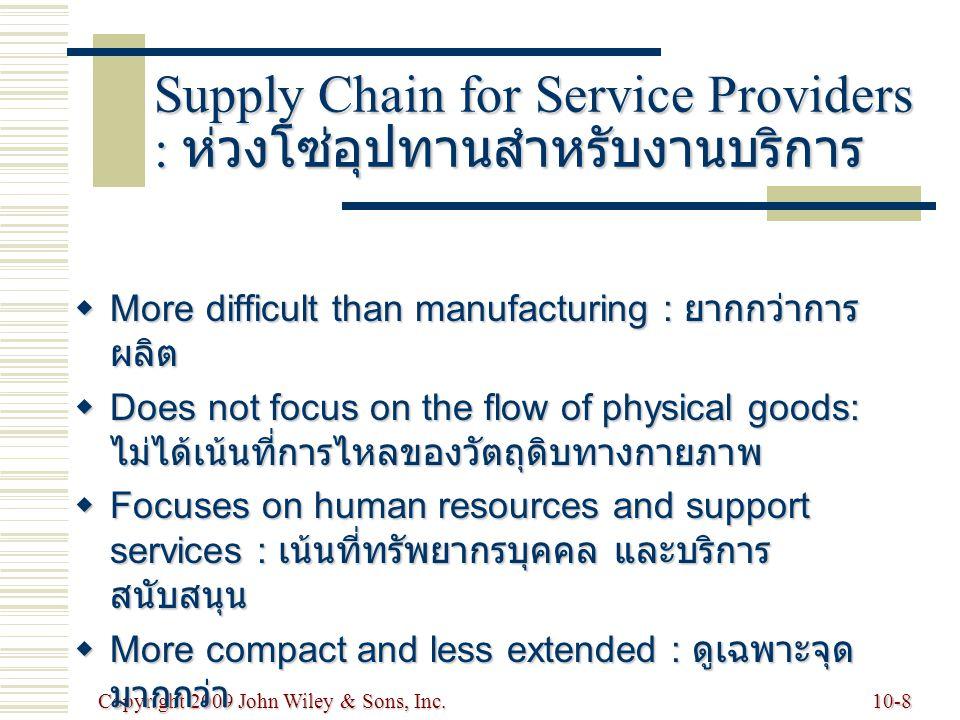 Supply Chain for Service Providers : ห่วงโซ่อุปทานสำหรับงานบริการ