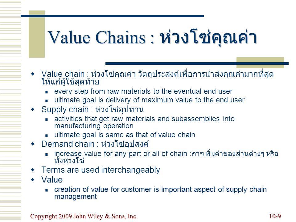 Value Chains : ห่วงโซ่คุณค่า