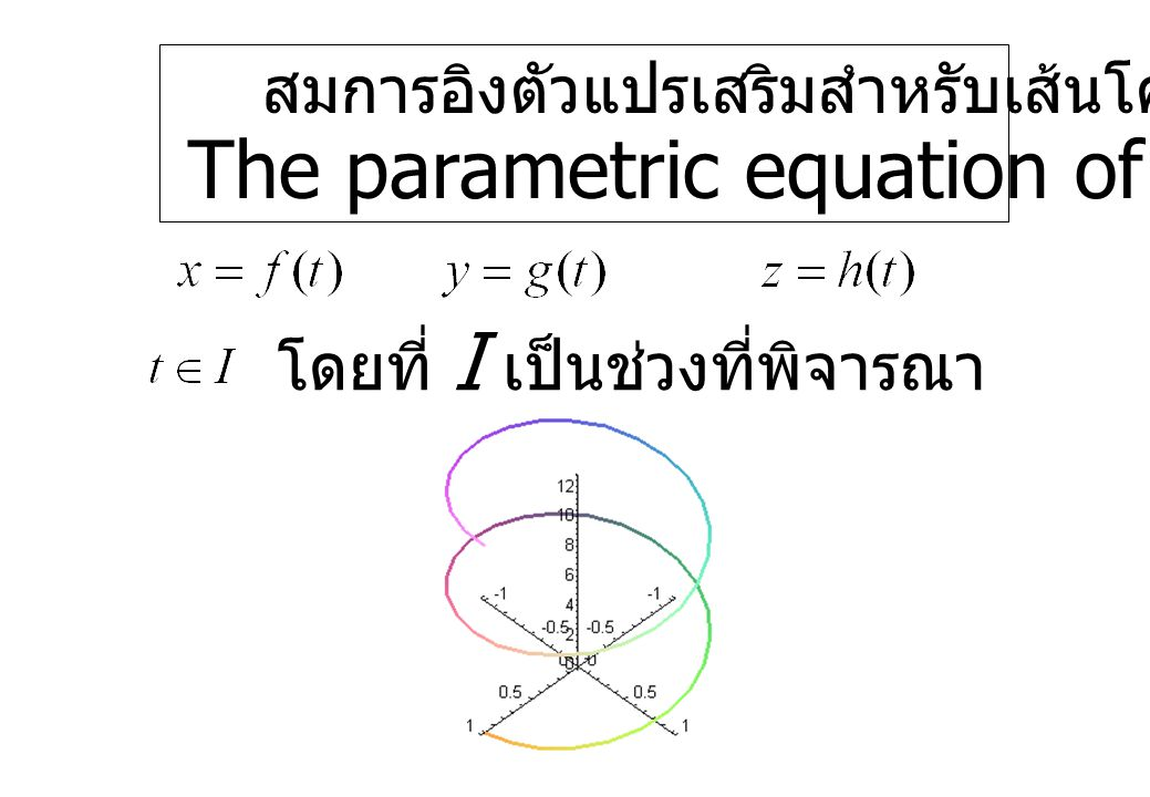 The parametric equation of the curves