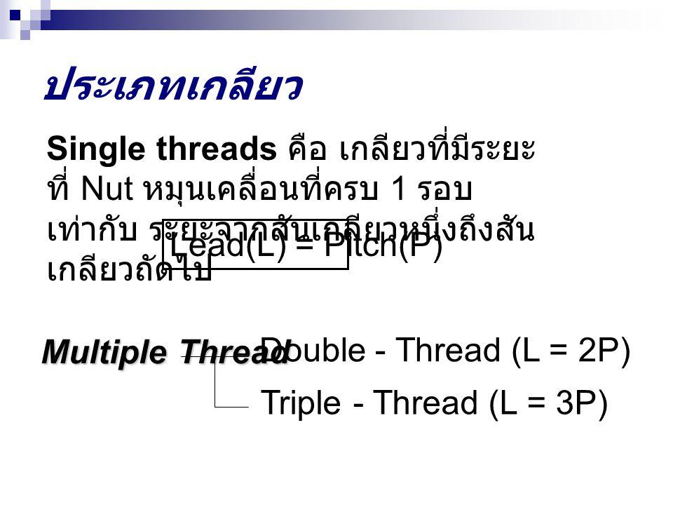 ประเภทเกลียว Single threads คือ เกลียวที่มีระยะที่ Nut หมุนเคลื่อนที่ครบ 1 รอบ เท่ากับ ระยะจากสันเกลียวหนึ่งถึงสันเกลียวถัดไป.