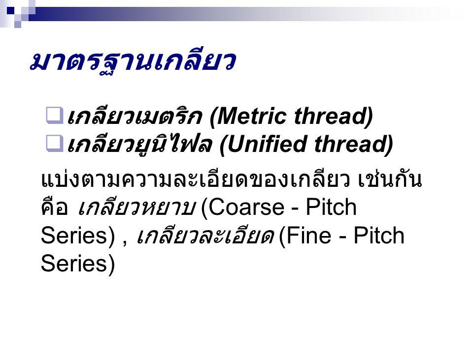 มาตรฐานเกลียว เกลียวเมตริก (Metric thread)