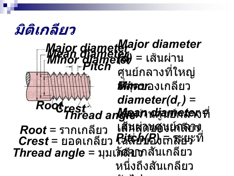 มิติเกลียว Major diameter (d) = เส้นผ่านศูนย์กลางที่ใหญ่ที่สุดของเกลียว. Minor diameter(dr ) = เส้นผ่านศูนย์กลางที่เล็กสุดของเกลียว.