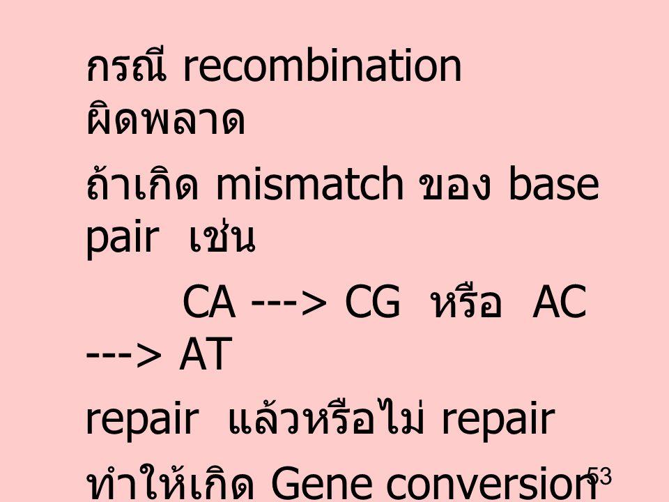 กรณี recombination ผิดพลาด