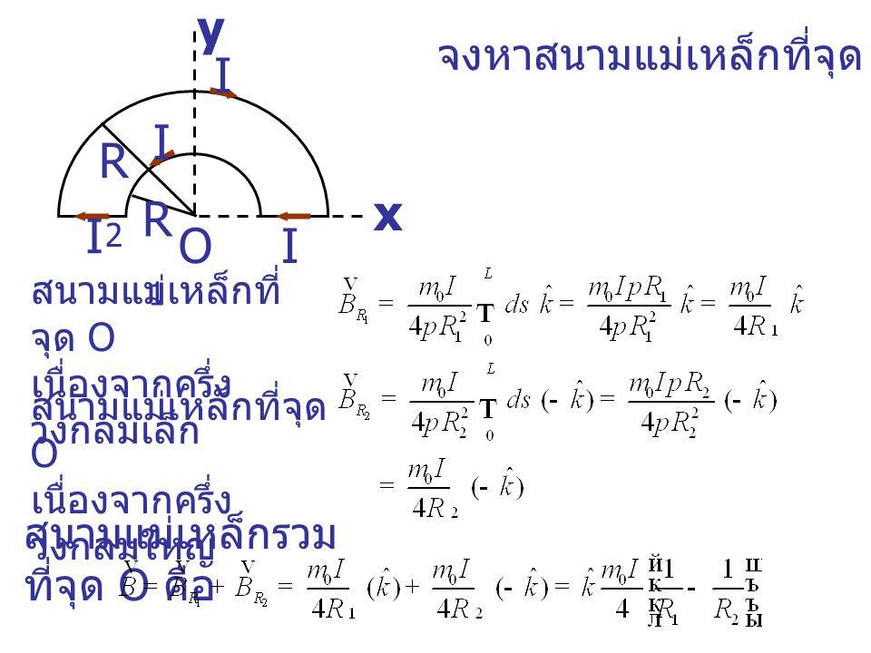 y I I R2 x R1 I O I จงหาสนามแม่เหล็กที่จุด O