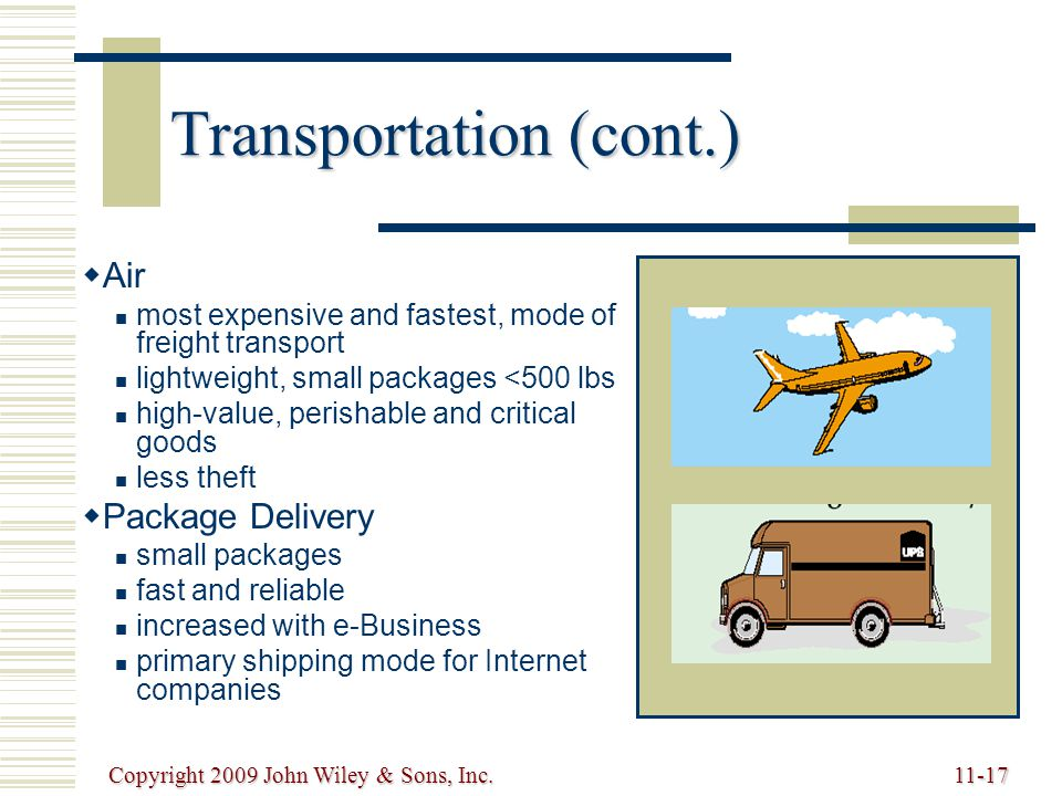 Transportation (cont.)