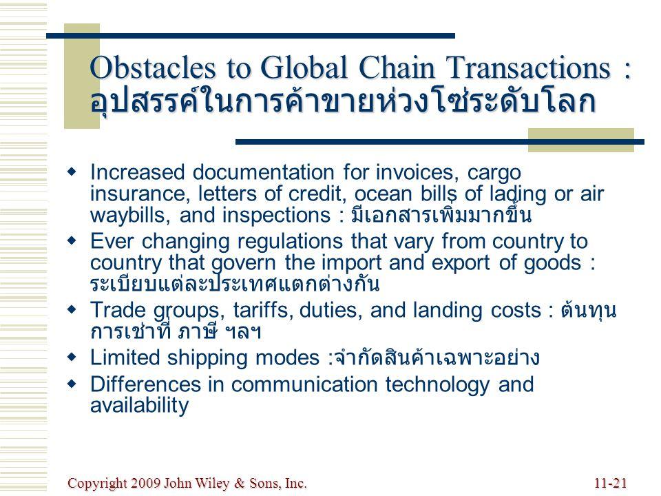 Obstacles to Global Chain Transactions : อุปสรรค์ในการค้าขายห่วงโซ่ระดับโลก