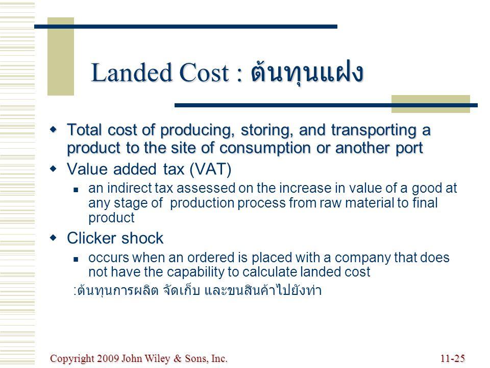 Landed Cost : ต้นทุนแฝง