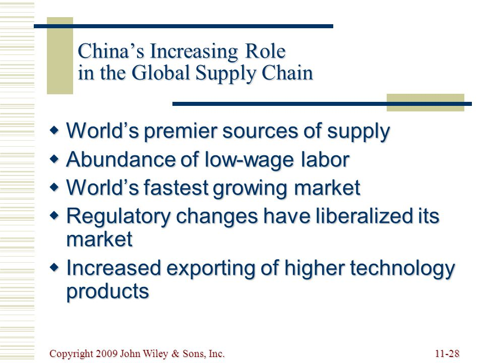 China's Increasing Role in the Global Supply Chain