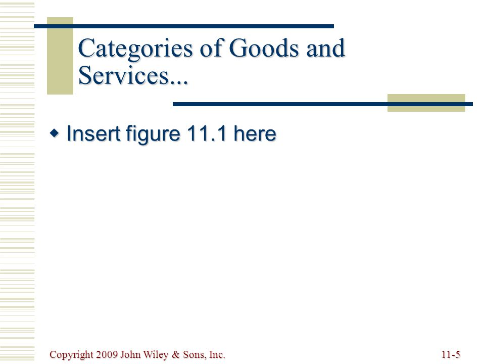 Categories of Goods and Services...