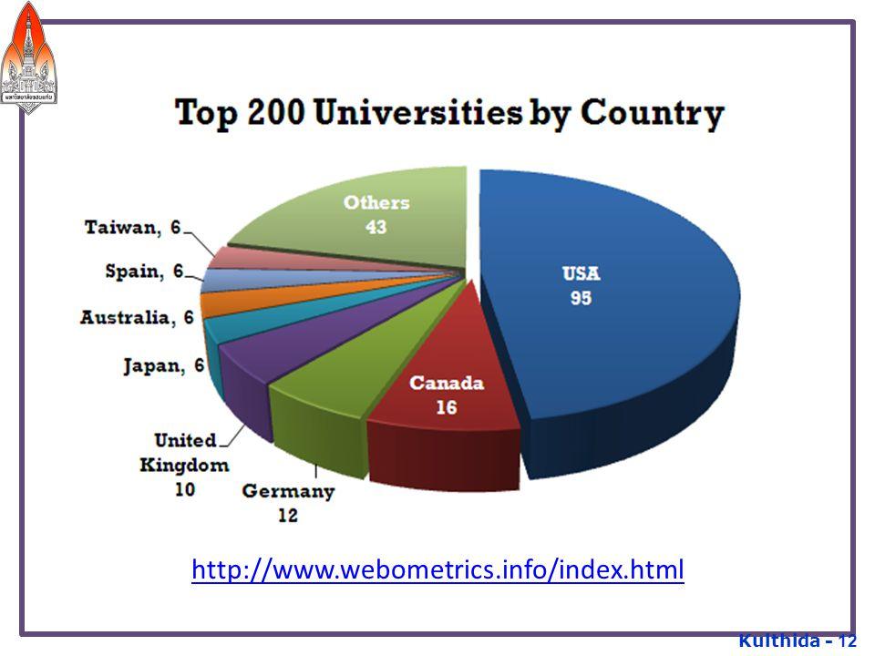http://www.webometrics.info/index.html Kulthida - 12