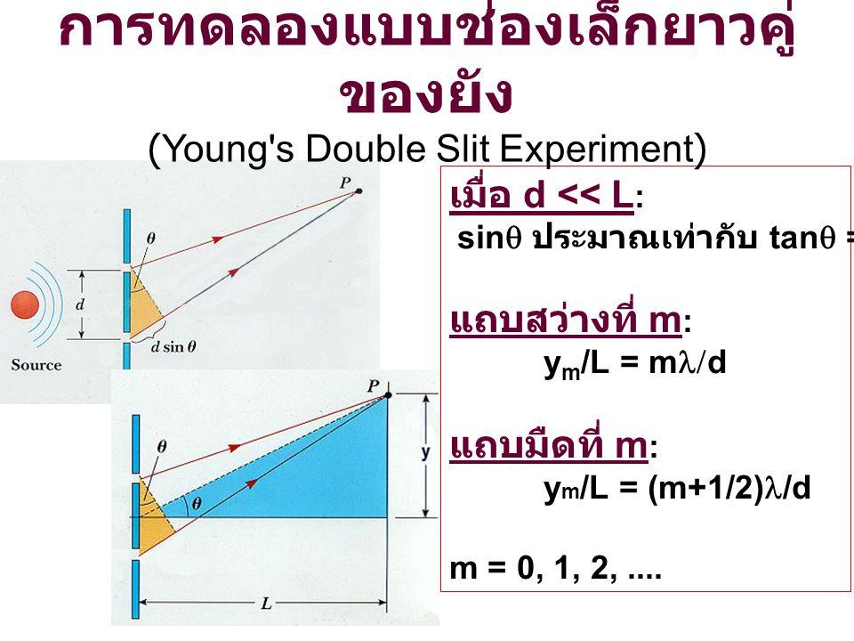 การทดลองแบบช่องเล็กยาวคู่ของยัง (Young s Double Slit Experiment)