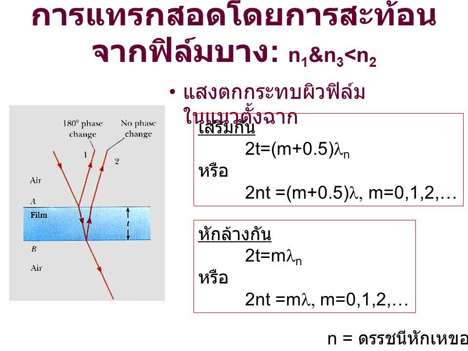 การแทรกสอดโดยการสะท้อนจากฟิล์มบาง: n1&n3<n2
