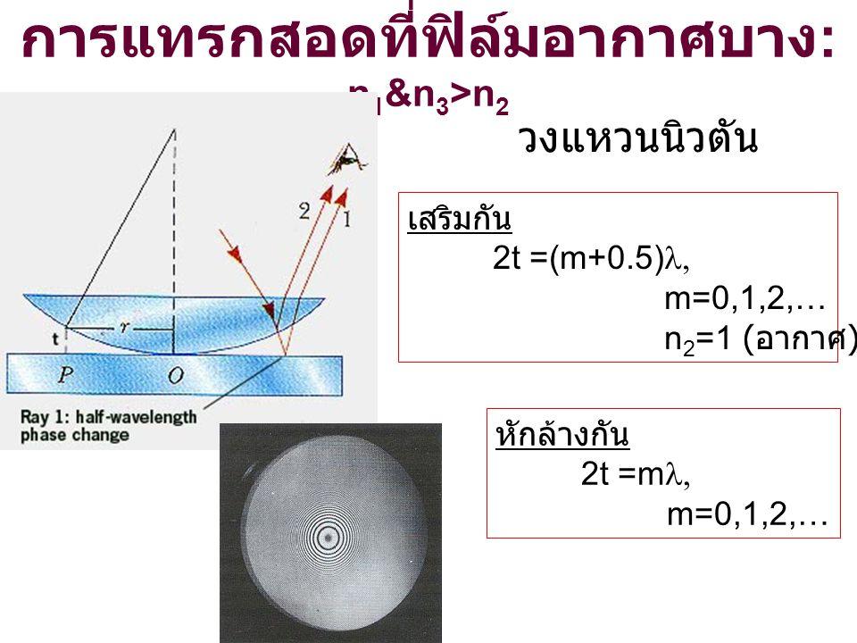 การแทรกสอดที่ฟิล์มอากาศบาง: n1&n3>n2