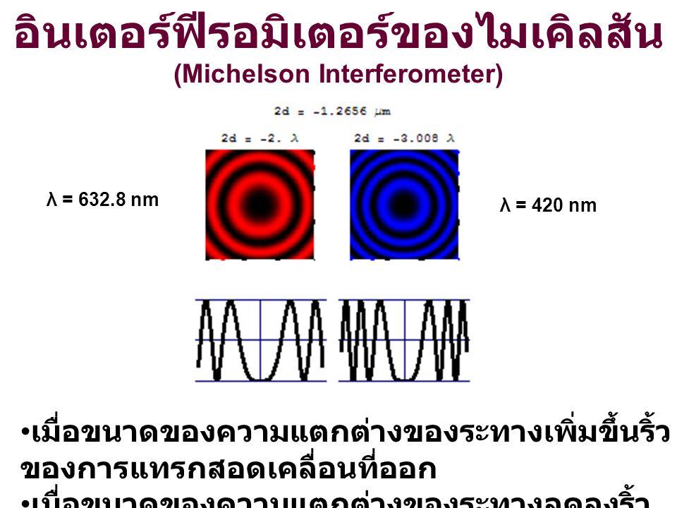 อินเตอร์ฟีรอมิเตอร์ของไมเคิลสัน (Michelson Interferometer)