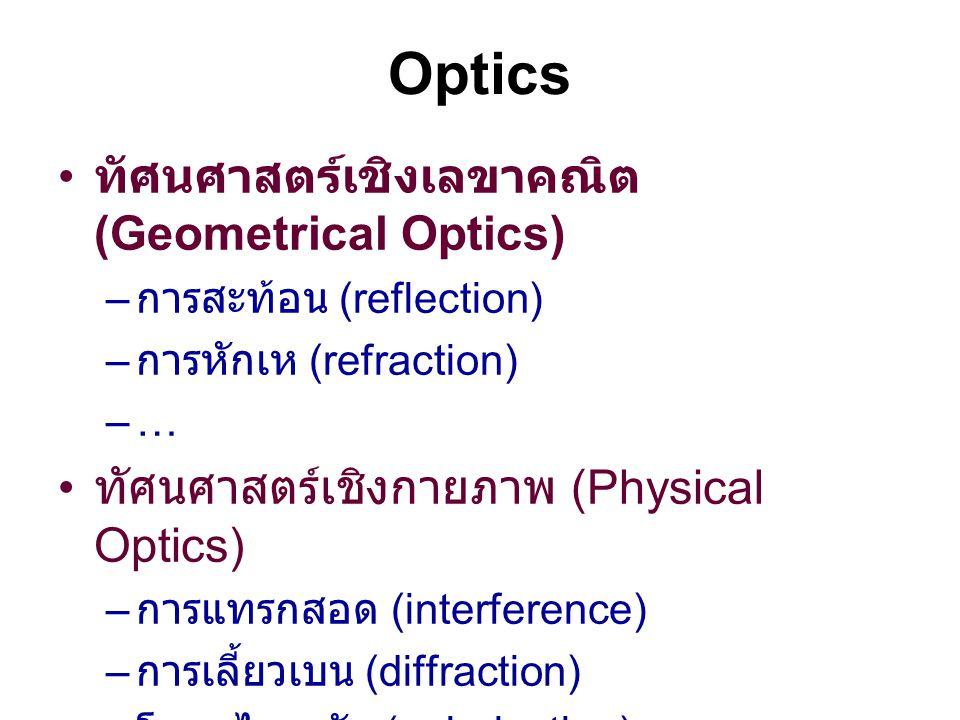 Optics ทัศนศาสตร์เชิงเลขาคณิต (Geometrical Optics)