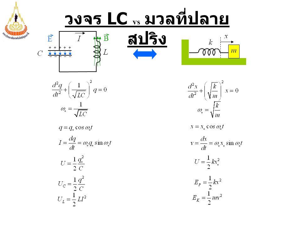 วงจร LC vs มวลที่ปลายสปริง