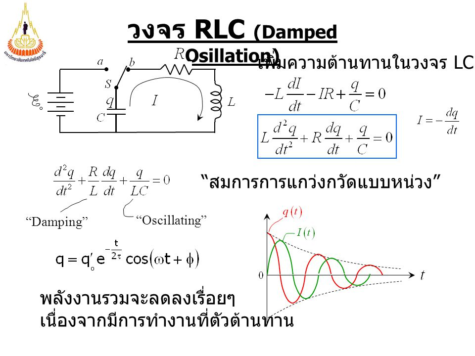 วงจร RLC (Damped Osillation)