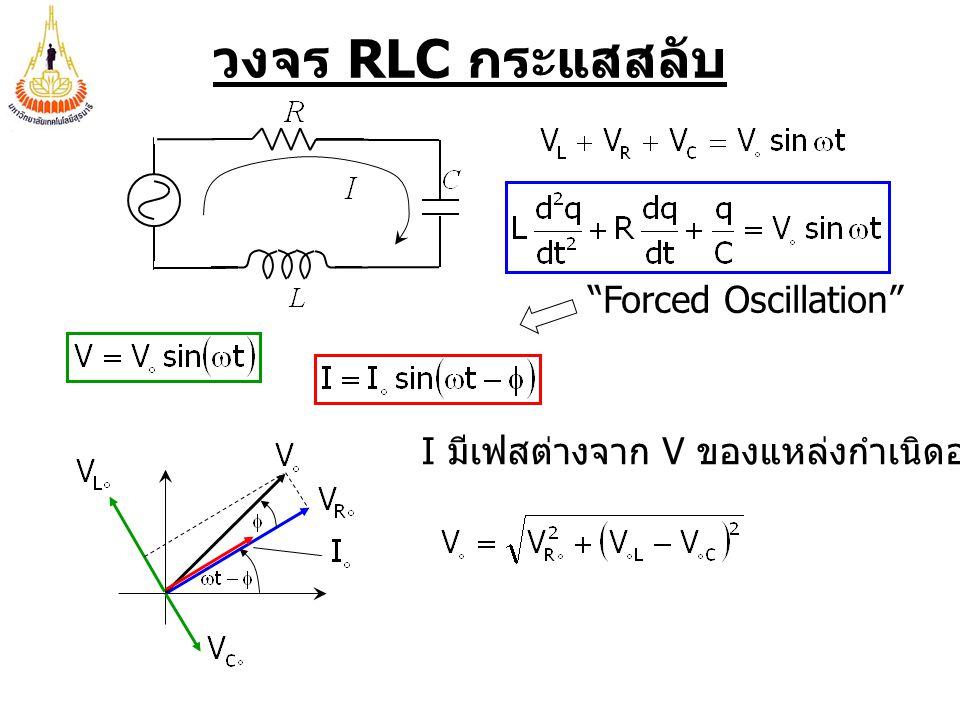 วงจร RLC กระแสสลับ Forced Oscillation