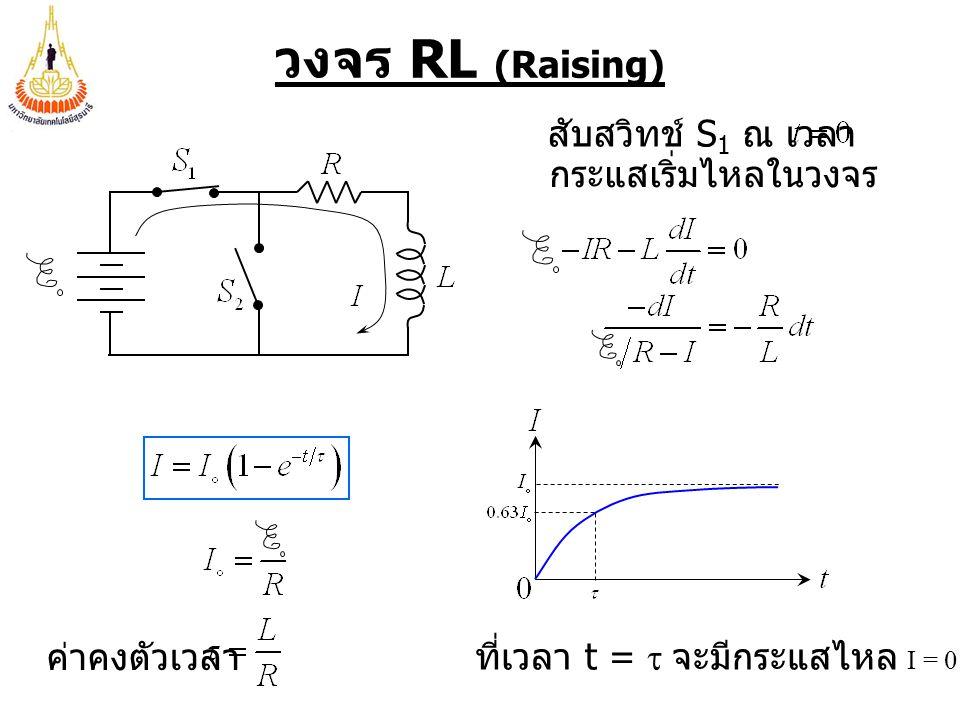 วงจร RL (Raising) สับสวิทช์ S1 ณ เวลา กระแสเริ่มไหลในวงจร ค่าคงตัวเวลา