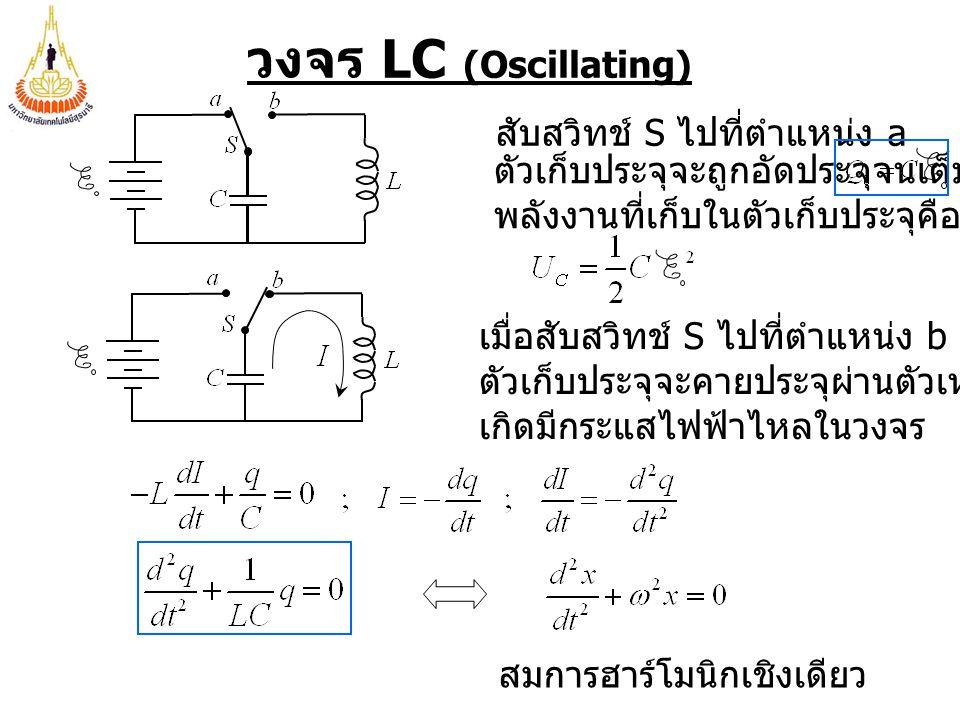 วงจร LC (Oscillating) สับสวิทช์ S ไปที่ตำแหน่ง a