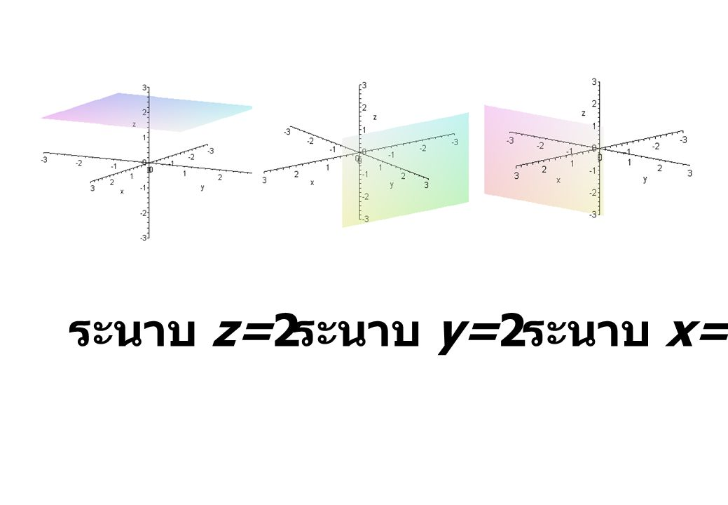 ระนาบ z=2 ระนาบ y=2 ระนาบ x=2