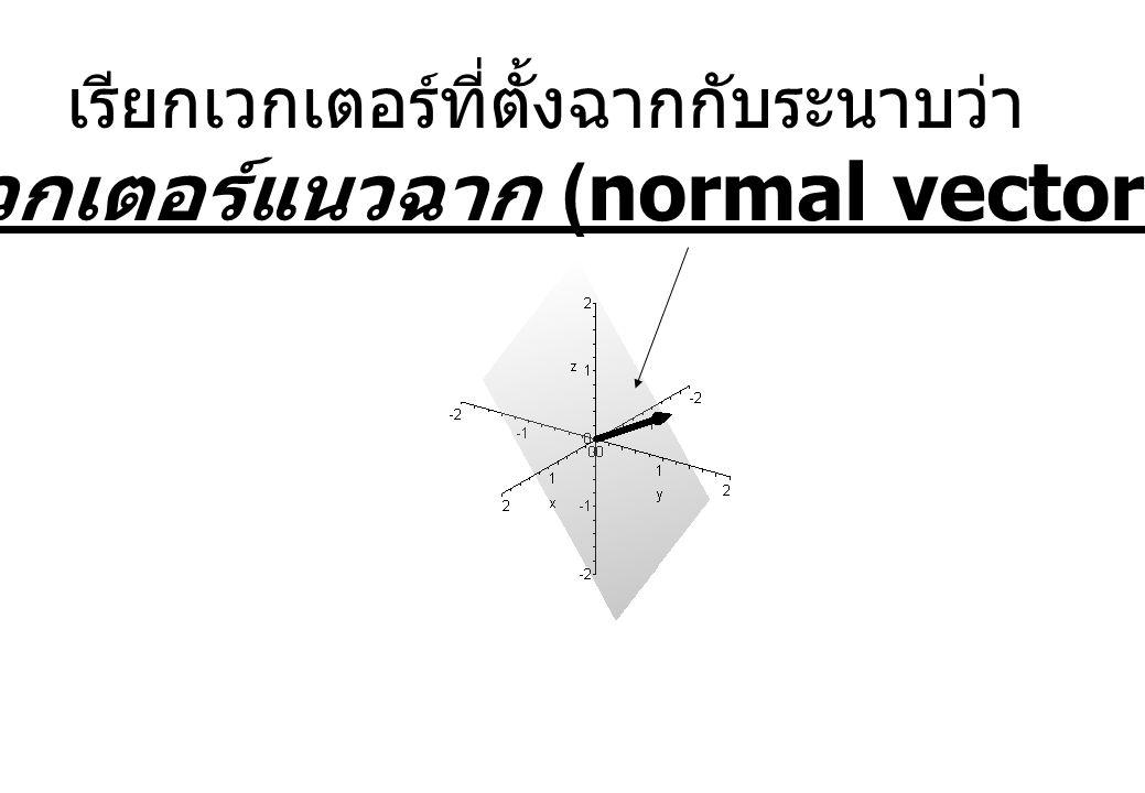เวกเตอร์แนวฉาก (normal vector)