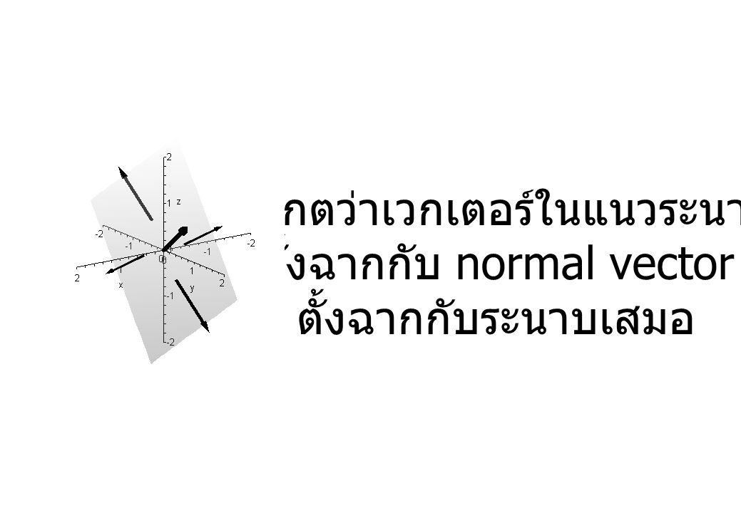 สังเกตว่าเวกเตอร์ในแนวระนาบ จะตั้งฉากกับ normal vector ที่