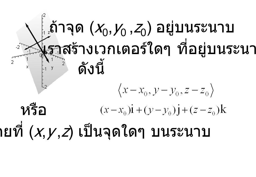 ถ้าจุด (x0,y0 ,z0) อยู่บนระนาบ เราสร้างเวกเตอร์ใดๆ ที่อยู่บนระนาบได้