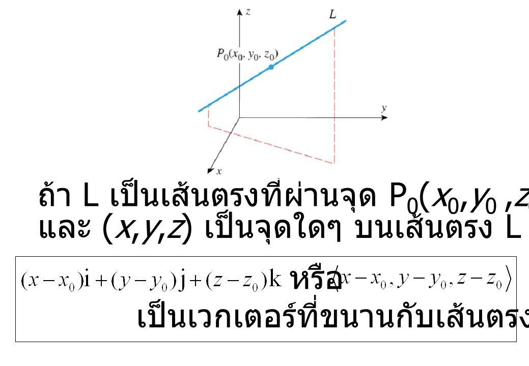 ถ้า L เป็นเส้นตรงที่ผ่านจุด P0(x0,y0 ,z0)